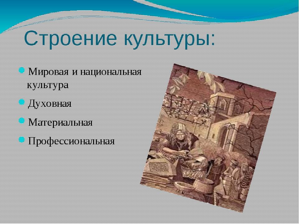 Строение культуры: Мировая и национальная культура Духовная Материальная Про...