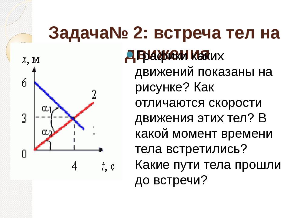 Задача№ 2: встреча тел на графике движения Графики каких движений показаны на...