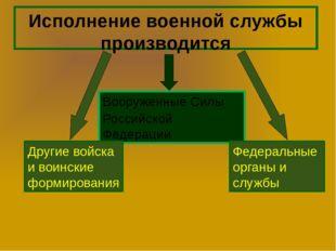 Исполнение военной службы производится Вооруженные Силы Российской Федерации
