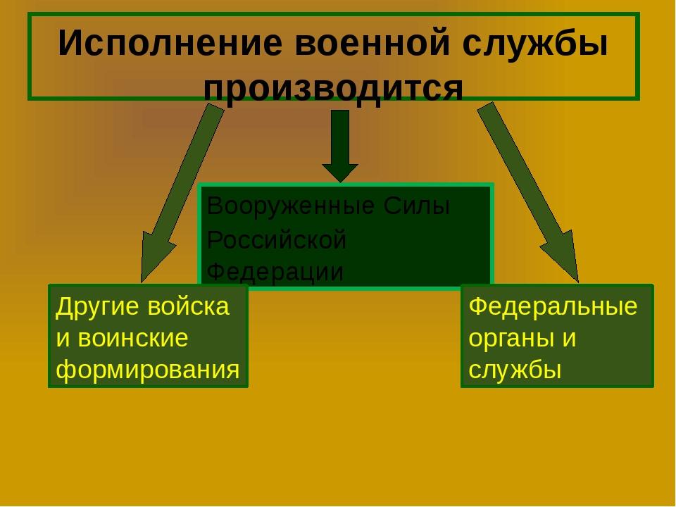 Исполнение военной службы производится Вооруженные Силы Российской Федерации...