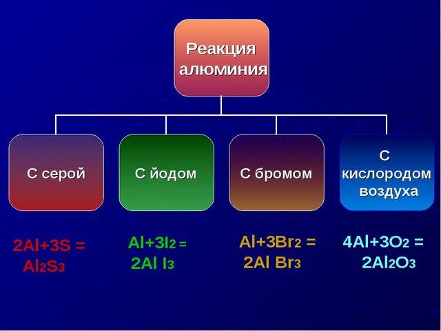4Al+3O2 = 2Al2O3 Al+3Br2 = 2Al Br3 Al+3I2 = 2Al I3 2Al+3S = Al2S3