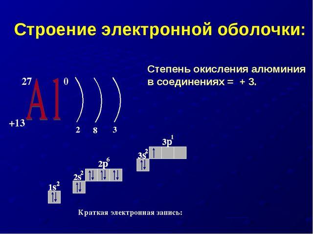 27 +13 0 2 8 3 Краткая электронная запись: Строение электронной оболочки: Сте...