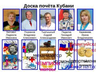 Доска почёта Кубани Беловол Людмила Ивановна Порханов Владимир Алексеевич Тыр