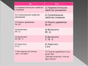 I в. II в. 1) Переместительное свойство сложения 1) Переместительное свойство