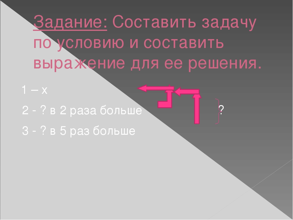 Задание: Составить задачу по условию и составить выражение для ее решения. 1...