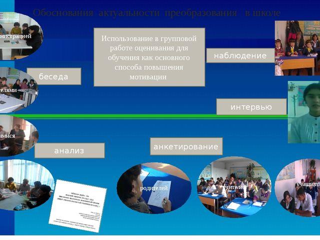 Обоснования актуальности преобразования в школе Использование в групповой раб...