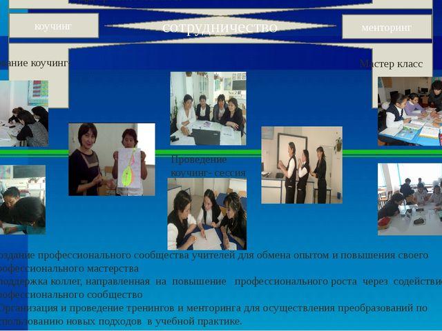 Способов оказания действенной поддержки коллег сотрудничество коучинг ментор...