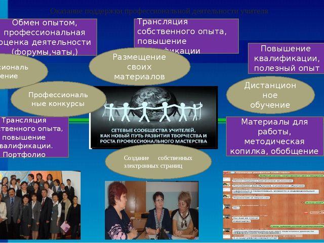 Оказание поддержки профессиональной деятельности учителя Обмен опытом, профес...