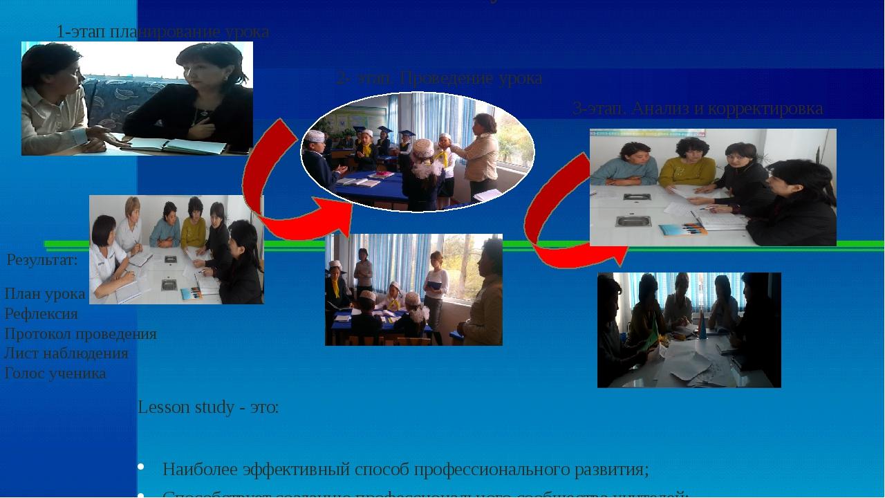 Способов оказания действенной поддержки коллег 1-этап планирование урока 2-...