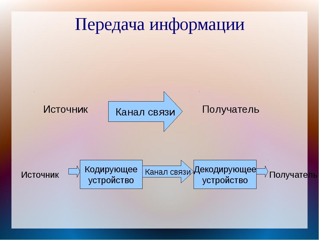 Хранение информации Носитель информации — материальный объект, предназначенны...