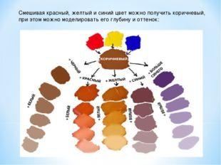 Смешивая красный, желтый и синий цвет можно получить коричневый, при этом мож
