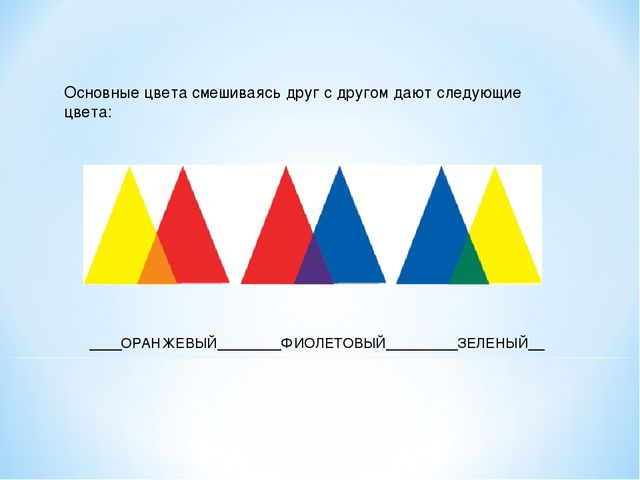 Основные цвета смешиваясь друг с другом дают следующие цвета: ____ОРАНЖЕВЫЙ__...