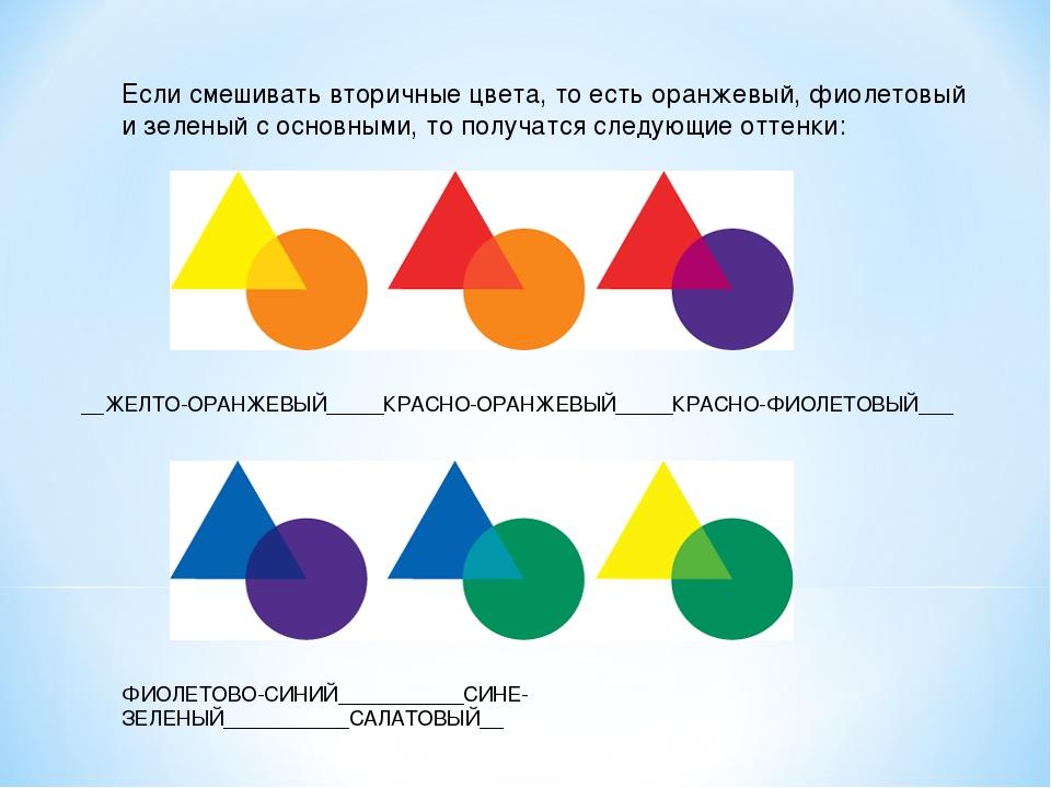 Если смешивать вторичные цвета, то есть оранжевый, фиолетовый и зеленый с осн...