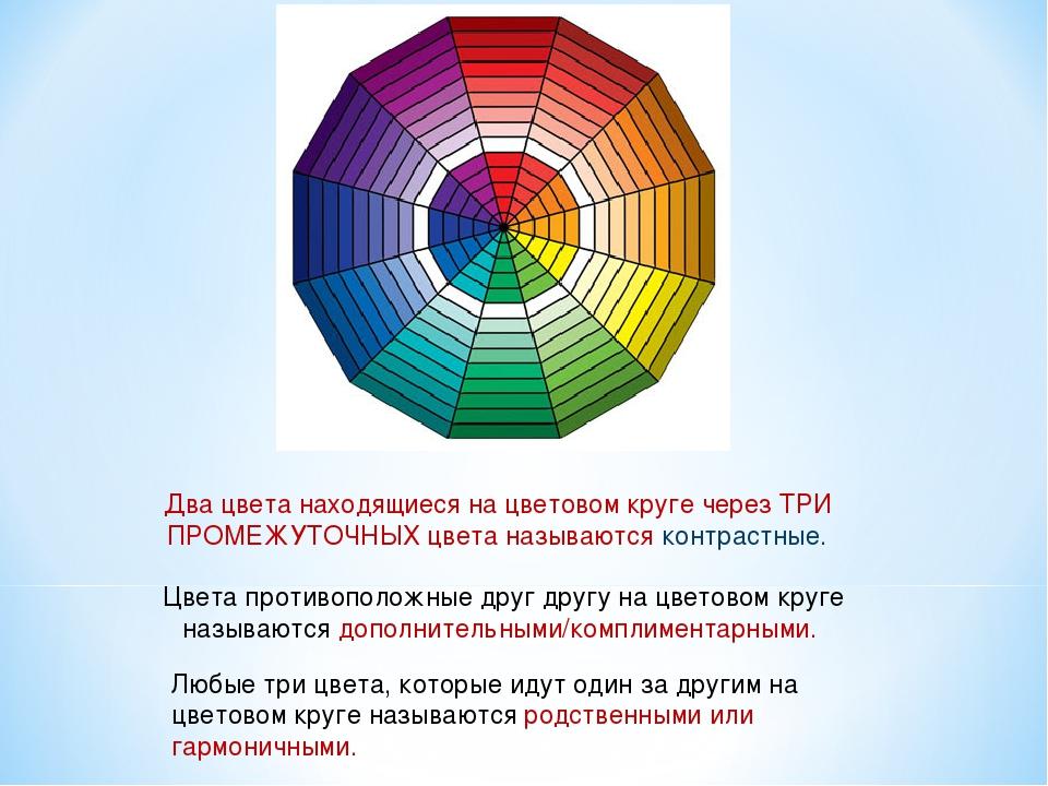 Два цвета находящиеся на цветовом круге через ТРИ ПРОМЕЖУТОЧНЫХ цвета называю...