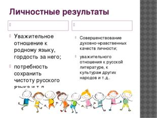 Личностные результаты Русский язык Литература Уважительное отношение к родном