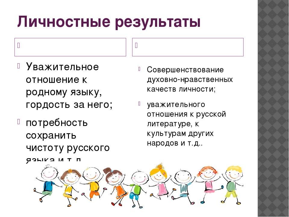 Личностные результаты Русский язык Литература Уважительное отношение к родном...
