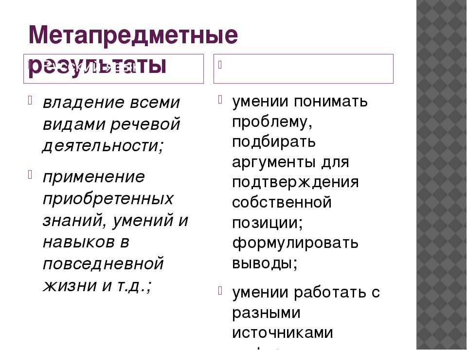 Метапредметные результаты Русский язык Литература владение всеми видами речев...