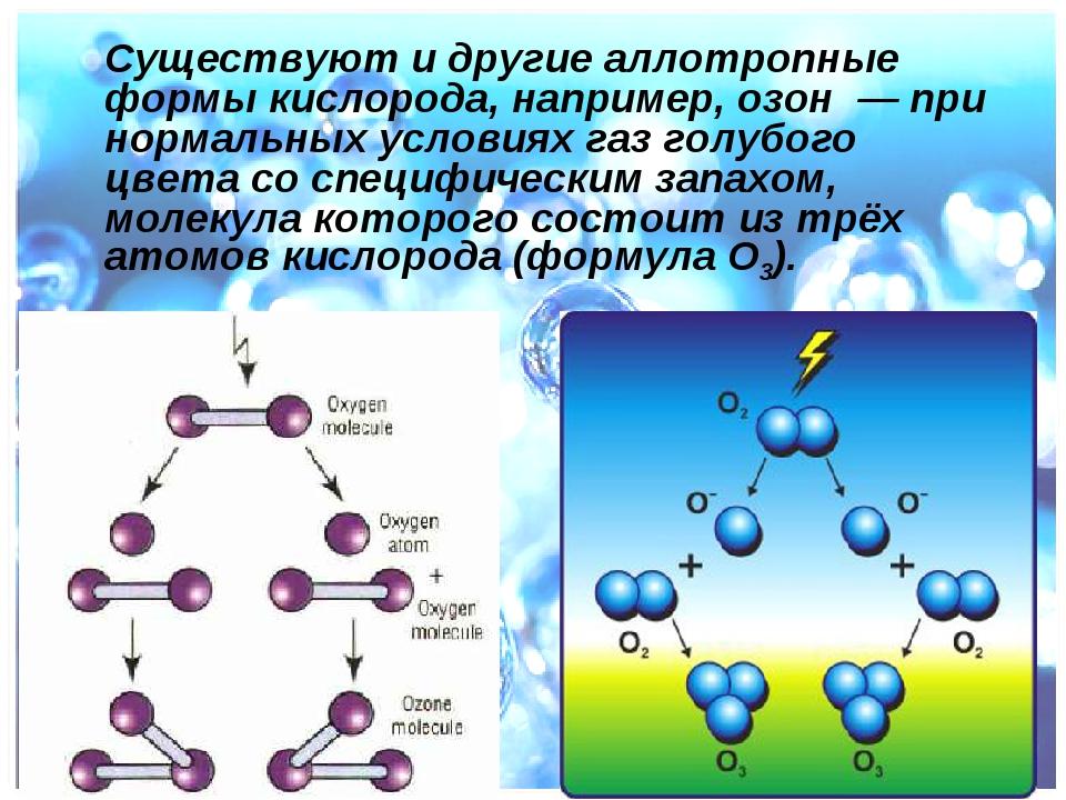 Существуют и другие аллотропные формы кислорода, например, озон — при норма...
