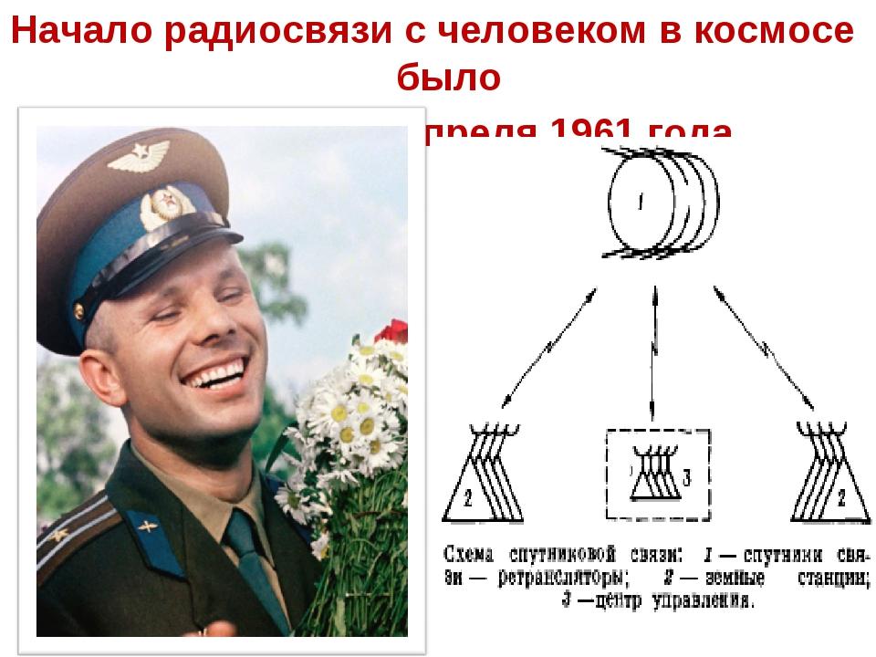 Началорадиосвязисчеловекомвкосмосебыло положено12апреля1961 года