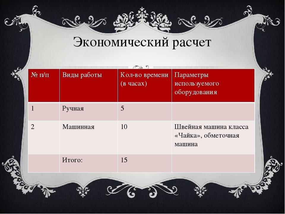 Экономический расчет № п/п Видыработы Кол-во времени (в часах) Параметры испо...