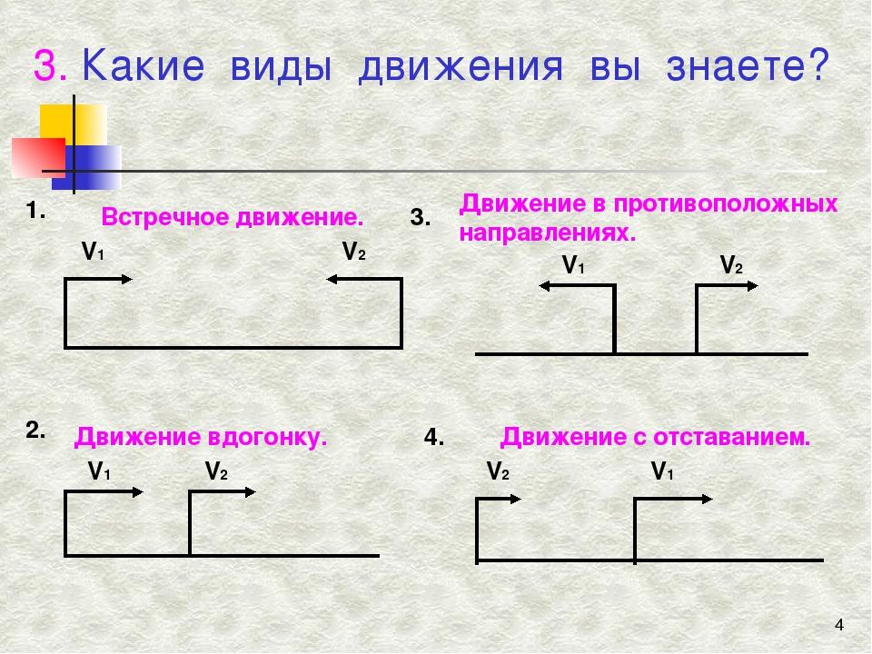 * 3. Какие виды движения вы знаете?