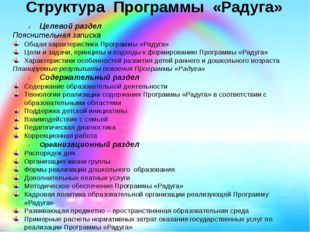 Структура Программы «Радуга» Целевой раздел Пояснительная записка Общая харак