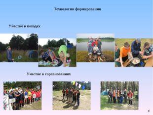 Технологии формирования Участие в походах Участие в соревнованиях