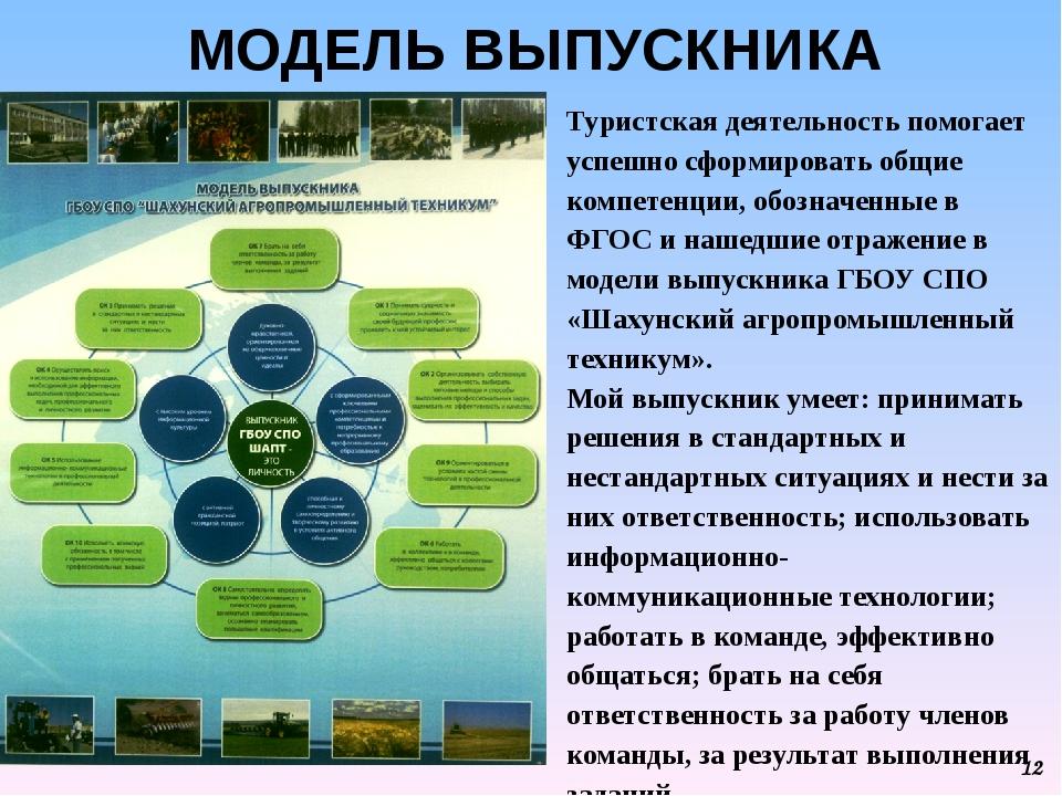МОДЕЛЬ ВЫПУСКНИКА Туристская деятельность помогает успешно сформировать общие...