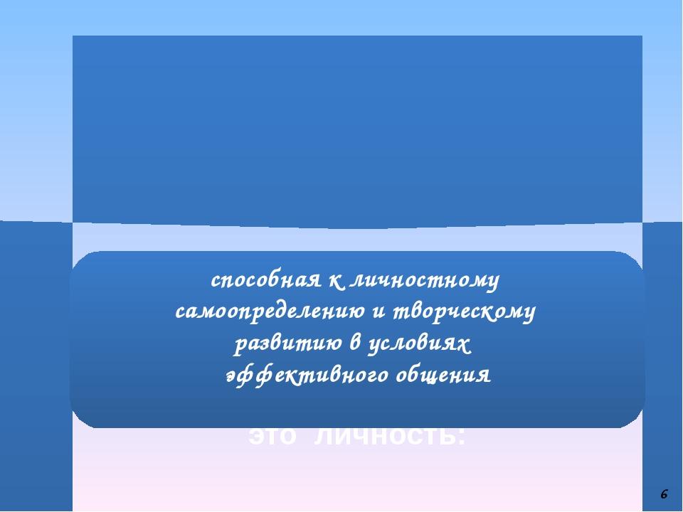 Выпускник секции пешеходного туризма СКФП «Флекс» – это личность: способная к...
