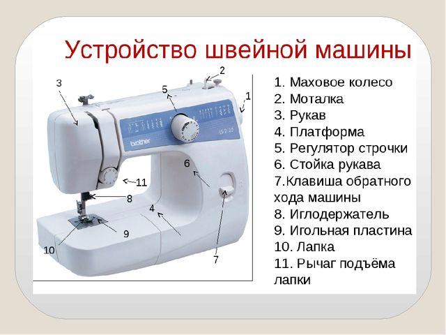 Все современные бытовые швейные машины оснащены электрическим приводом, кото...