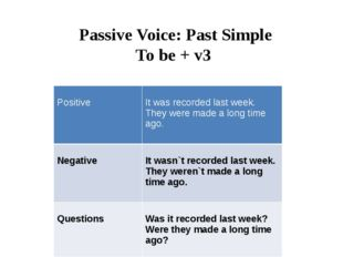 Passive Voice: Past Simple To be + v3 Positive Itwas recordedlast week. Theyw