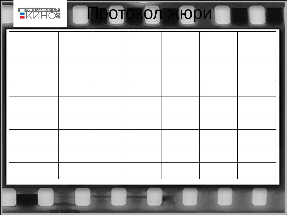 Протокол жюри Название команды 1. Узнай героя 2.«Черный квадрат» 3. Узнай арт...