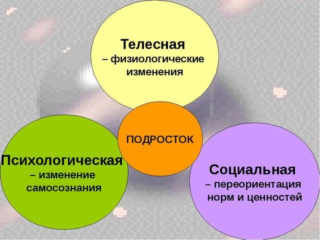Психологическая – изменение самосознания Социальная – переориентация норм и...