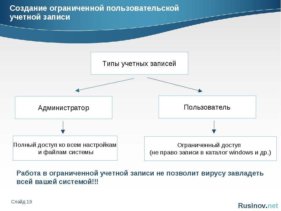 Слайд * Создание ограниченной пользовательской учетной записи Типы учетных за...