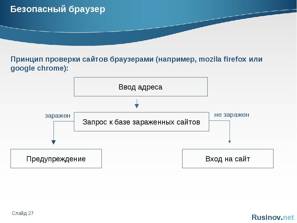 Слайд * Безопасный браузер Принцип проверки сайтов браузерами (например, mozi...
