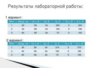 Результаты лабораторной работы: 1 вариант: 2 вариант: №пп Зазор, см Uх.х, В U