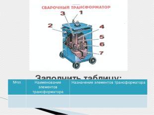 Заполнить таблицу: №пп Наименование элементов трансформатора Назначение элеме