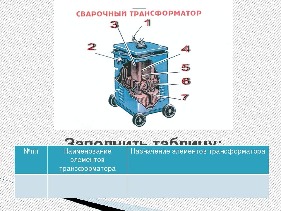 Заполнить таблицу: №пп Наименование элементов трансформатора Назначение элеме...