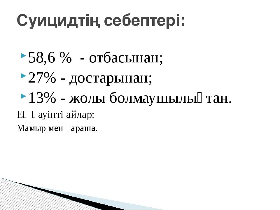 58,6 % - отбасынан; 27% - достарынан; 13% - жолы болмаушылықтан. Ең қауіпті а...