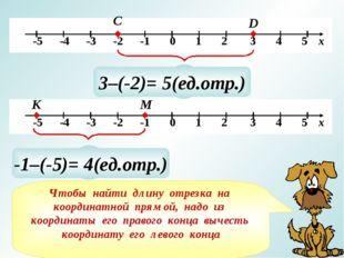 С D ? 3–(-2)= 5(ед.отр.) ? -1–(-5)= 4(ед.отр.) Чтобы найти длину отрезка на к