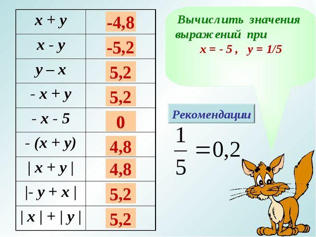 Вычислить значения выражений при х = - 5 , у = 1/5 Рекомендации -4,8 -5,2 5,2...