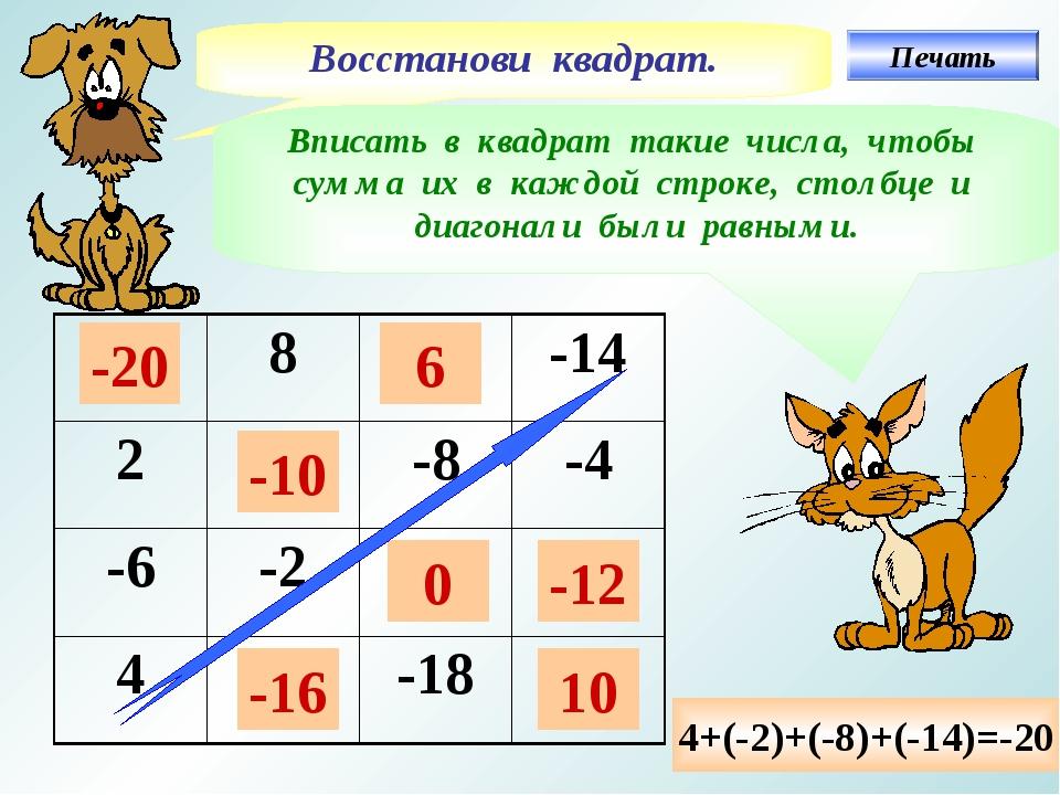 Восстанови квадрат. Вписать в квадрат такие числа, чтобы сумма их в каждой ст...