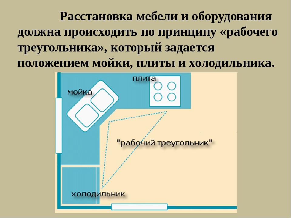 Расстановка мебели и оборудования должна происходить по принципу «рабочего т...