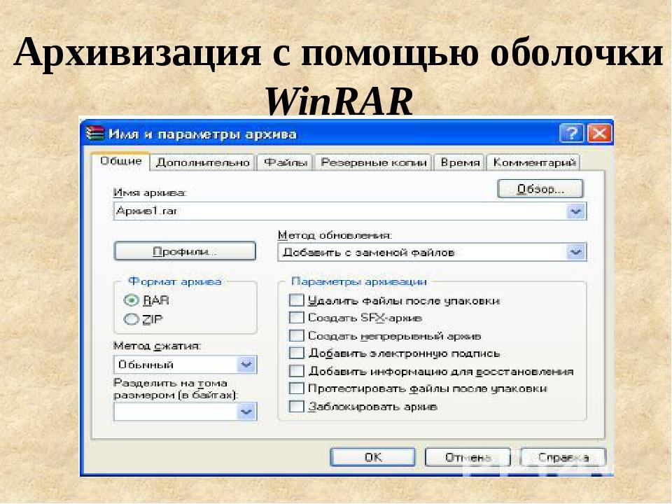 Архивизация с помощью оболочки WinRAR