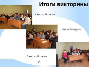 Итоги викторины 1 место 104 группа 2 место 103 группа 3 место 102 группа