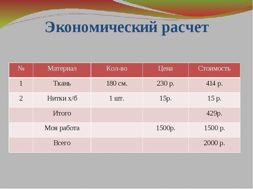 Экономический расчет № Материал Кол-во Цена Стоимость 1 Ткань 180 см. 230 р....