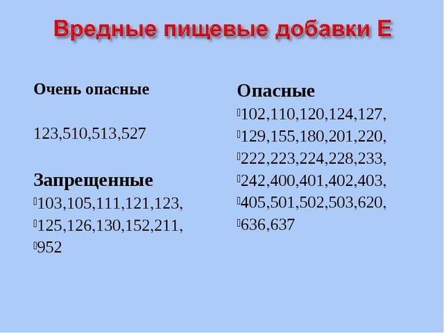 Очень опасные 123,510,513,527 Запрещенные 103,105,111,121,123, 125,126,130,15...