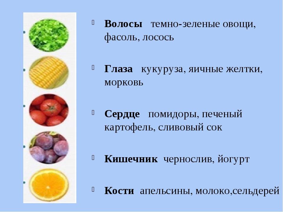 Волосы темно-зеленые овощи, фасоль, лосось Глаза кукуруза, яичные желтки, мор...