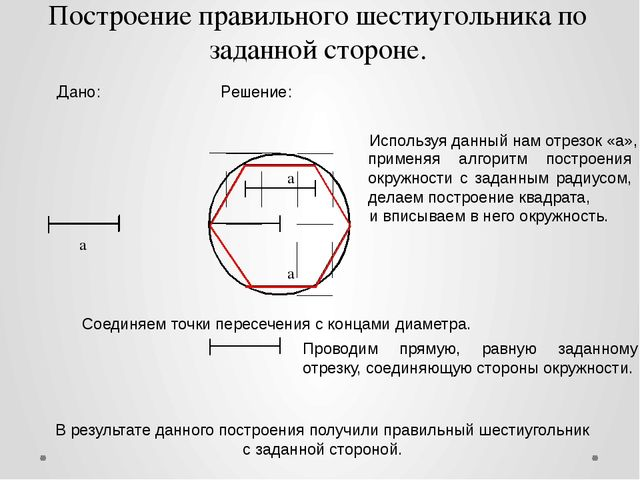 а а а Дано: Решение: Построение правильного шестиугольника по заданной сторон...