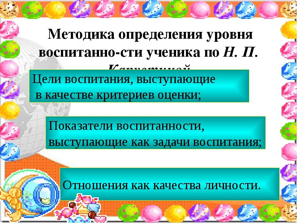 Методика определения уровня воспитанности ученика по Н. П. Капустиной Цели...